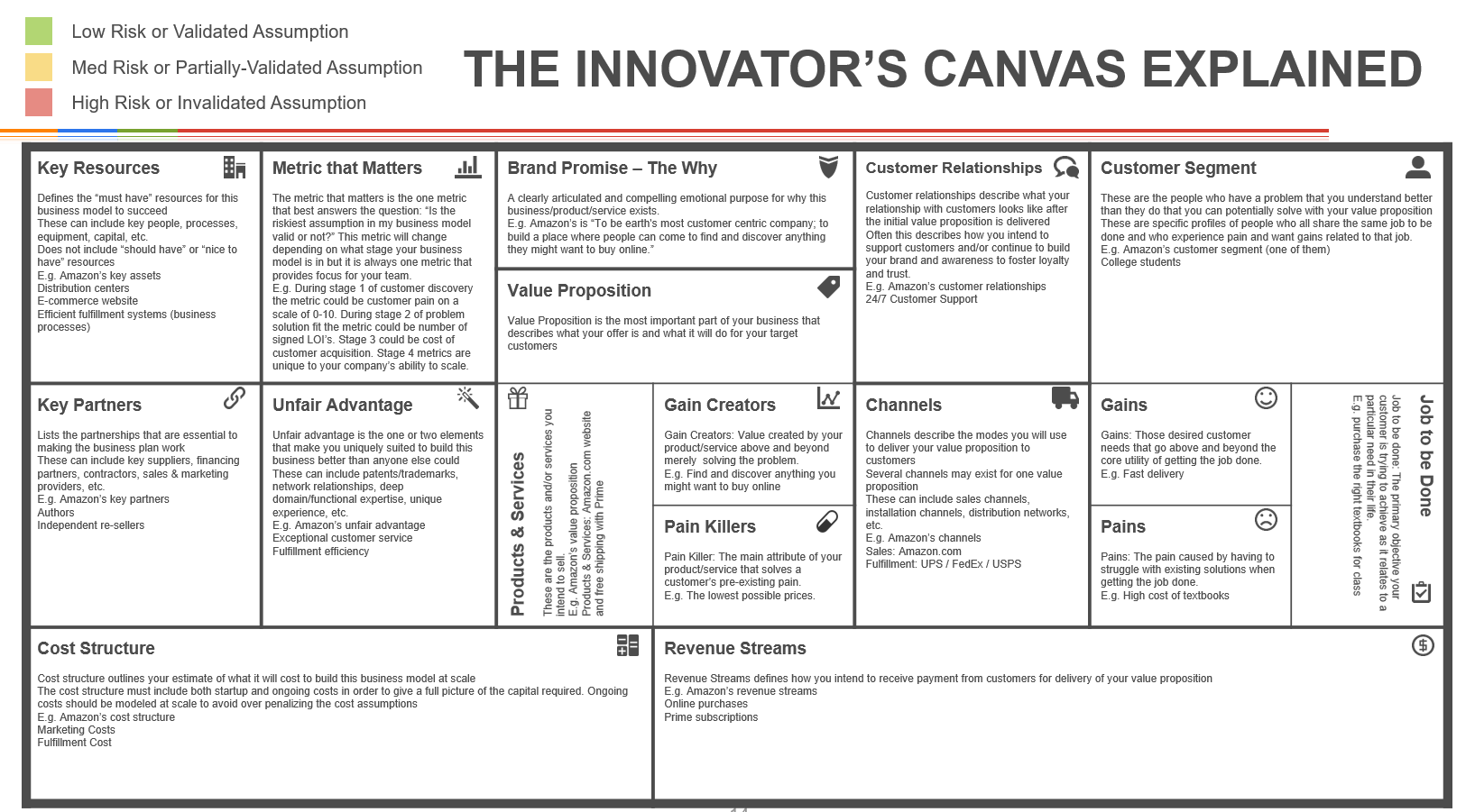 Innovators canvas 1 landing page the innovators masterclass get your free innovators canvas powerpoint template maxwellsz