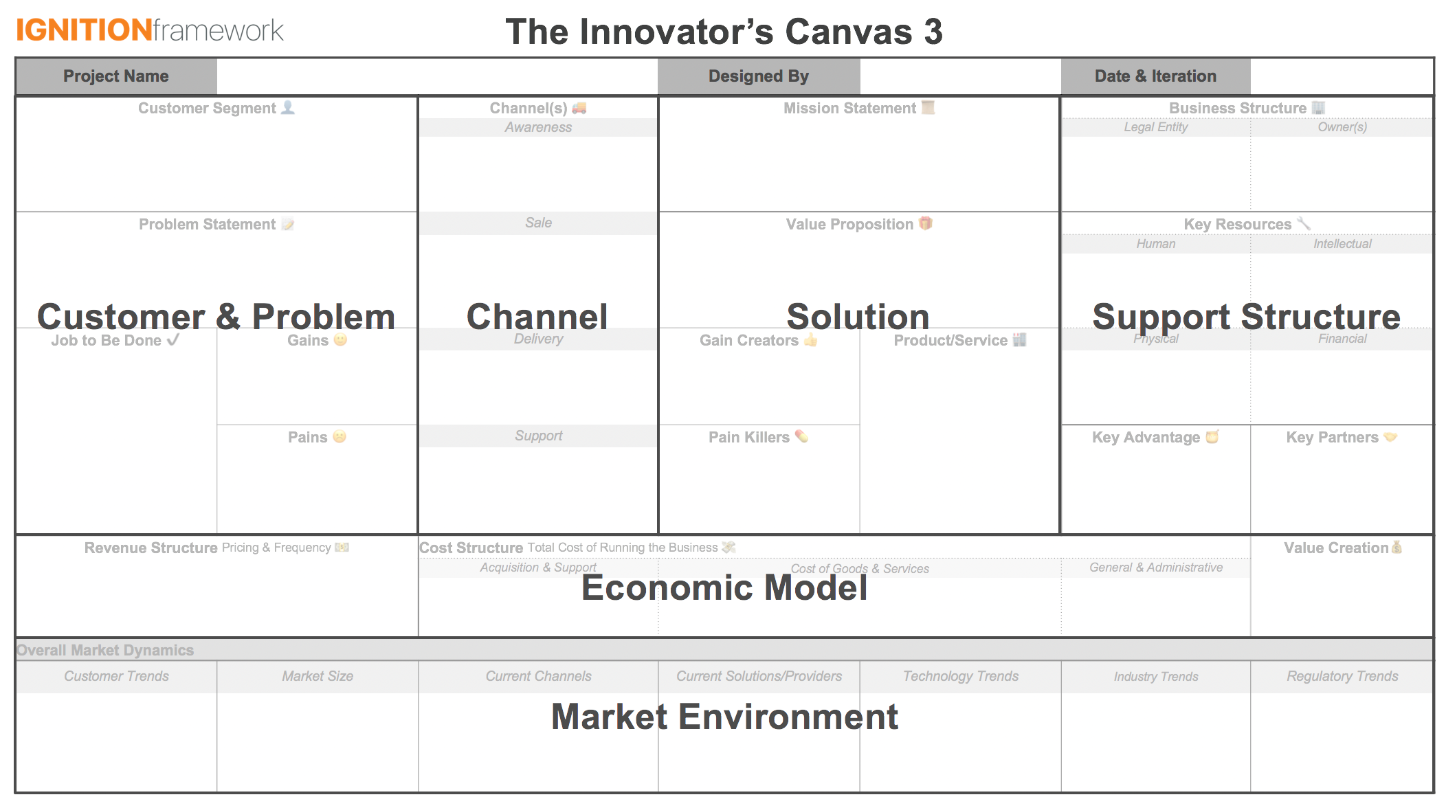 Innovators Canvas 3